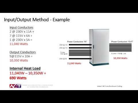 Enclosure Cooling: Determining Enclosure Heat Load