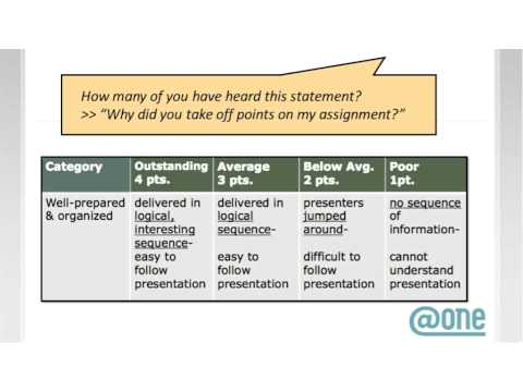 @ONE WEBINAR: YOUR ONLINE COURSE USABILITY  10 WAYS TO KICK IT UP A NOTCH
