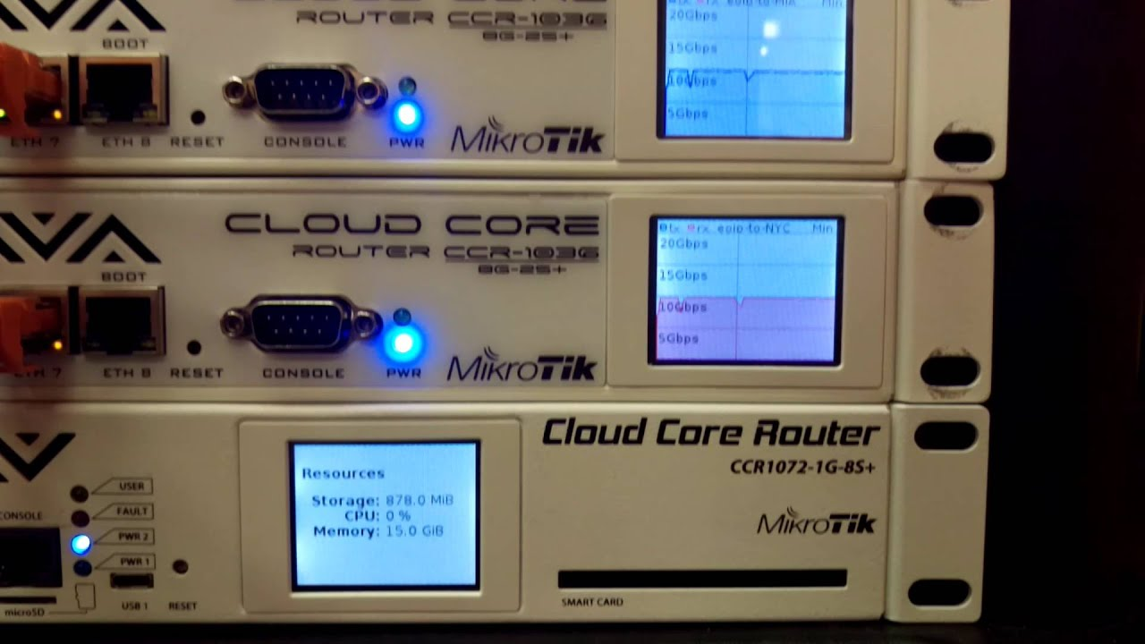 10 Gbps of Layer 2 throughput is possible using MikroTik's EoIP
