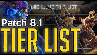 Patch 8.1 SoloQ Tier List | Season 8