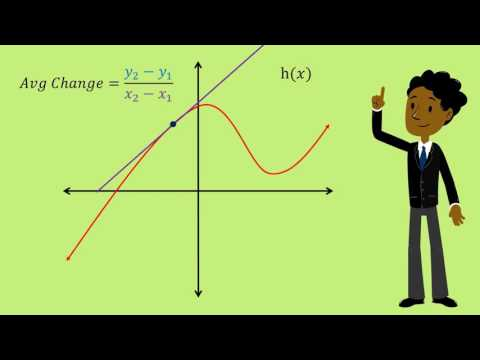 Calculus - Approximating The Instantaneous Rate Of Change Of A Function