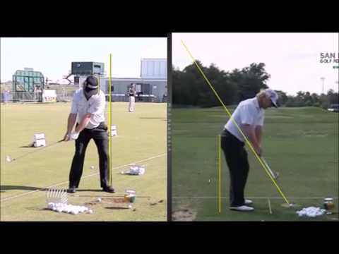 Charley Hoffman Swing Analysis by Craig Hanson You Tubes Top Online Trainer