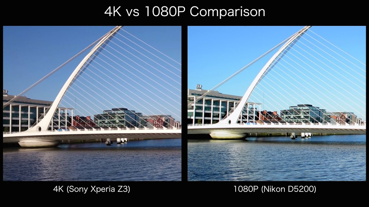 4K vs 1080P Side by Side Comparison - YouTube