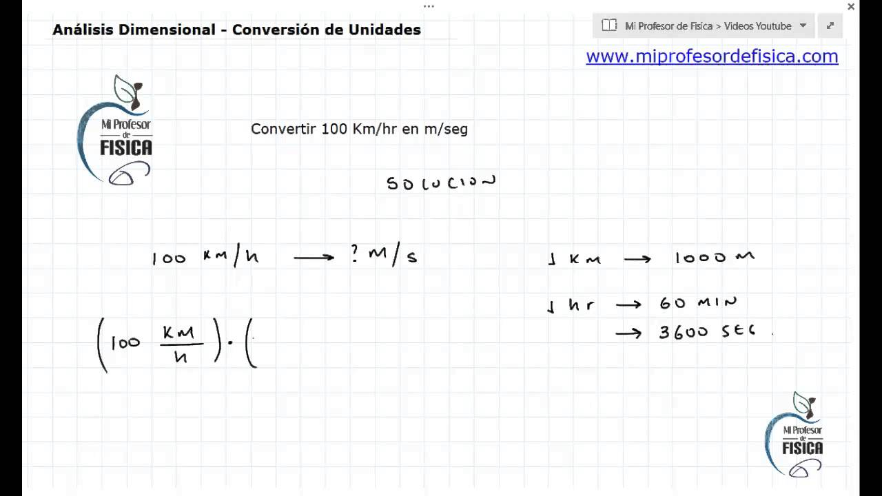 ... Unidades - Dimensional Analysis -Conversion of Units - 172 - YouTube