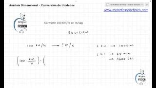 Análisis Dimensional - Conversión de Unidades - Dimensional Analysis -Conversion of Units - 172
