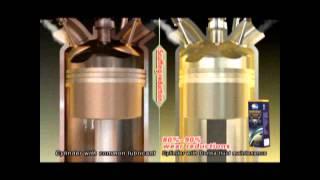 Dunba Nano engine oil additive Mechanism
