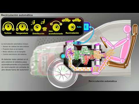 Climatización con recirculación automática (3/4)