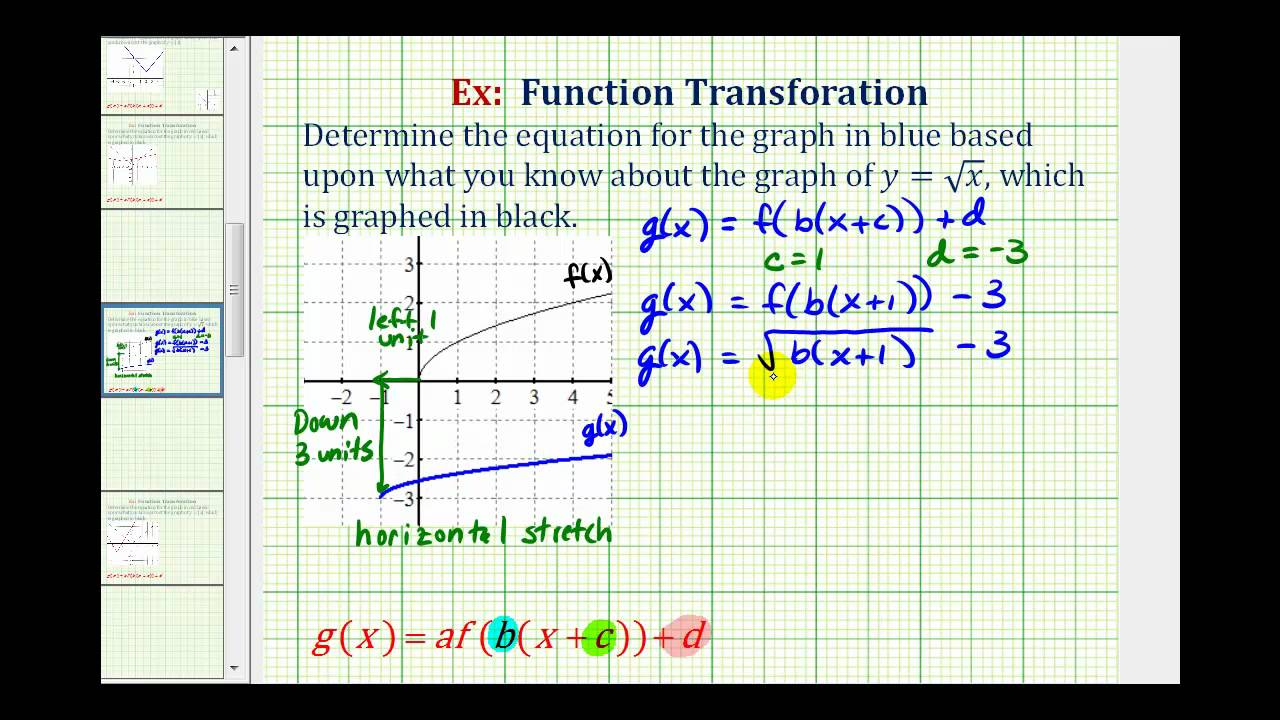 ex 3: find the equation of a transformed square root function from a