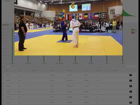 ANALYZING YOUR JUDO – THE QUICK & EASY WAY