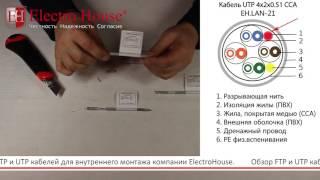 Обзор FTP и UTP кабелей для внутреннего монтажа от ElectroHouse