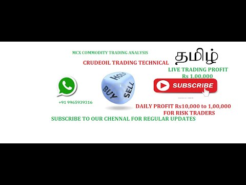 Crudeoil, copper, zinc live trading technical tips get 10,000
