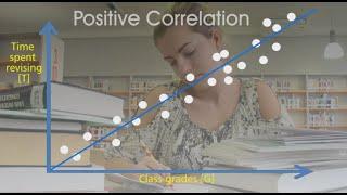 Revise  Psychology: Correlations