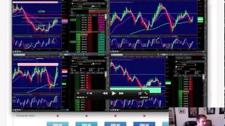Live Futures Trading Education