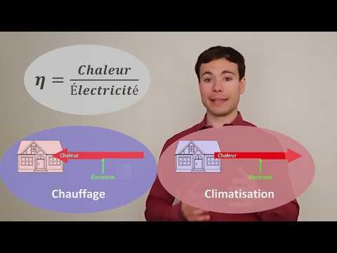La climatisation sera-t-elle la première consommatrice d'électricité en 2050 ?