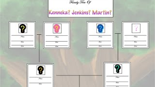 Do we know any FACTS about the Kenneka Jenkins Martin family tree?