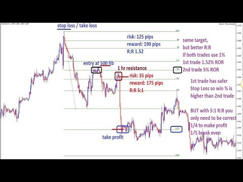 forex-risk-management-and-position-sizing-(the-complete-guid)-forex-trading-strategies