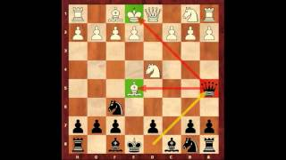 Chess for Beginners. Chess Openings #2. Opening Examples. Eugene Grinis. Chess