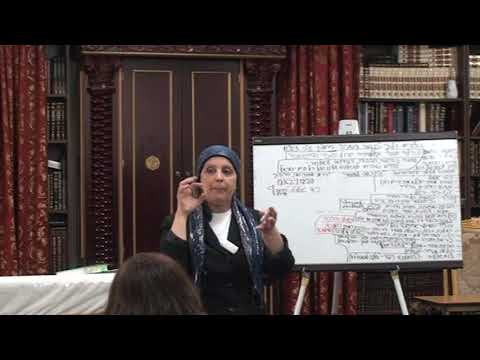 Rosh Hashana Jewish Laws and Customs and The First Day Of Creation  9/11/17