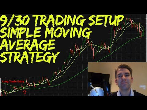 A Simple Moving Average Strategy - 9/30 Trading Setup 🎯