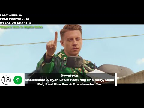 Top 50 Songs Of The Week - September 19, 2015 (Billboard Hot 100)