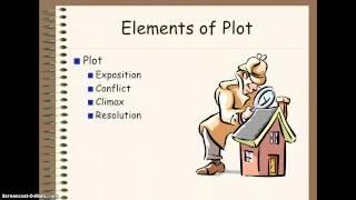 Elements of a Short Story thumbnail