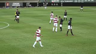 Men's Soccer - Stanford vs San Francisco 02-15-2021