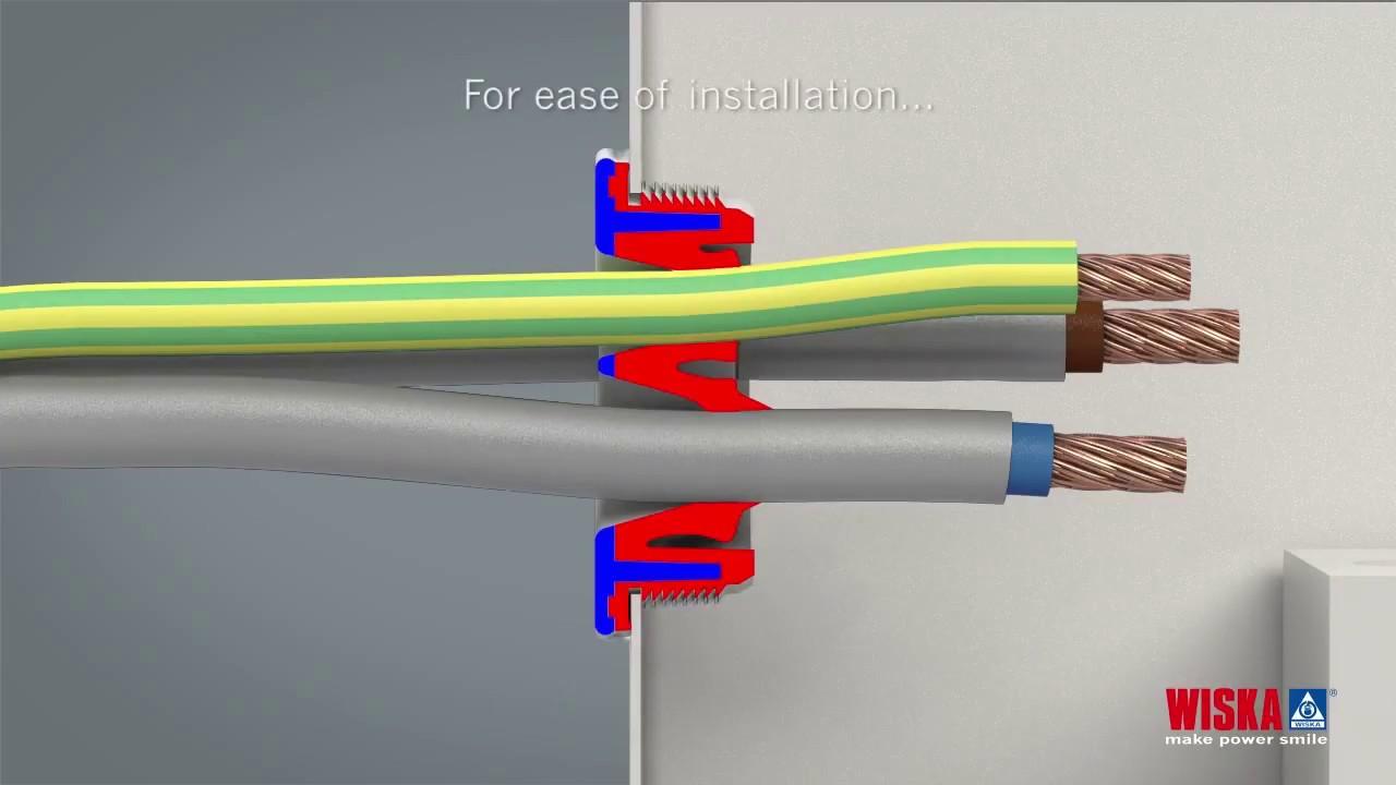 WISKA TKS32 - Multiple Cable Entry - YouTube