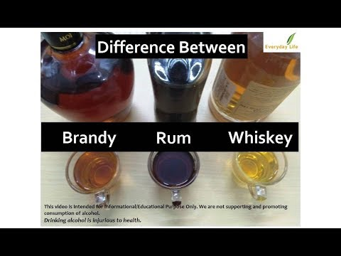 Difference between Brandy, Rum and Whiskey