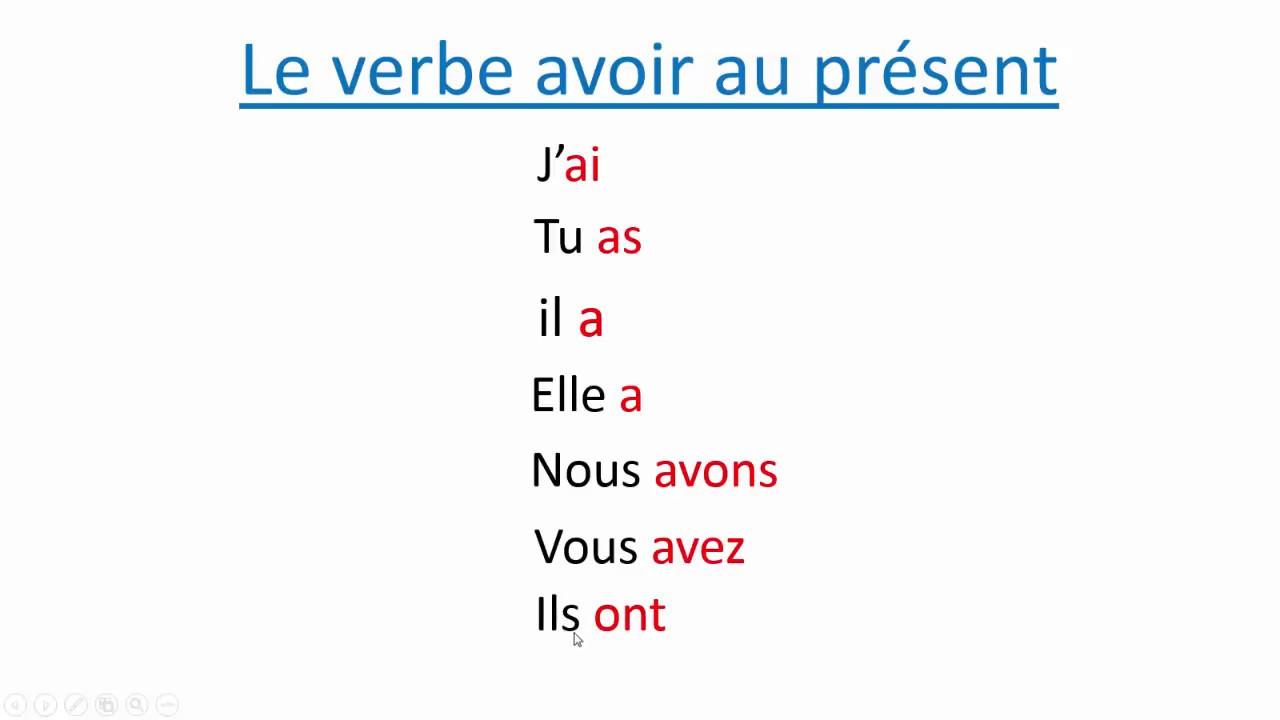 La Conjugaison Le Verbe Avoir Au Present Youtube