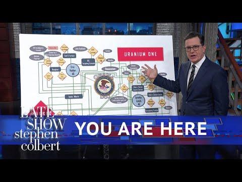 Download Youtube: The GOP's Bonkers 'Uranium One' Chart