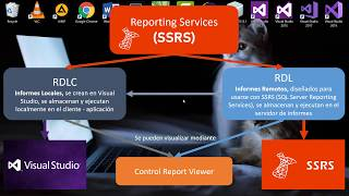 Agregar RDLC y Report Viewer a Visual Studio 2015, 2017, 2019