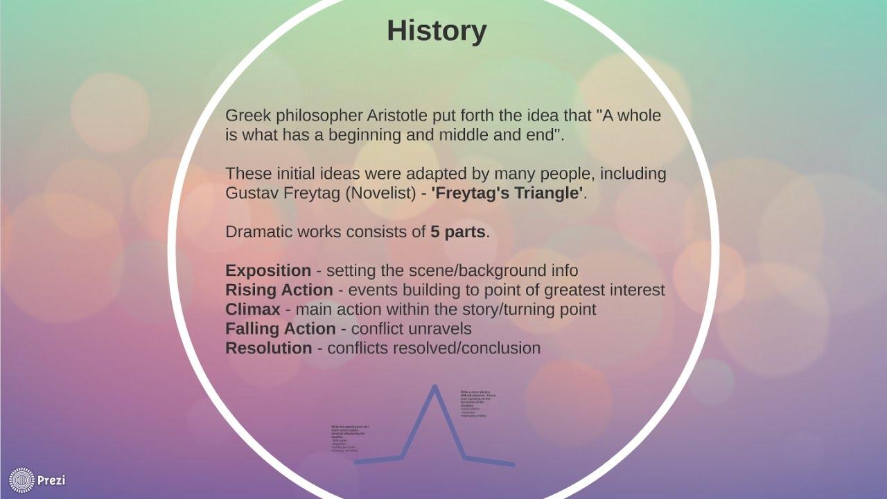 parts of a narrative structure