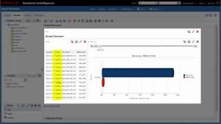 إنشاء فلاتر الأعمدة باستخدام Oracle BI EE