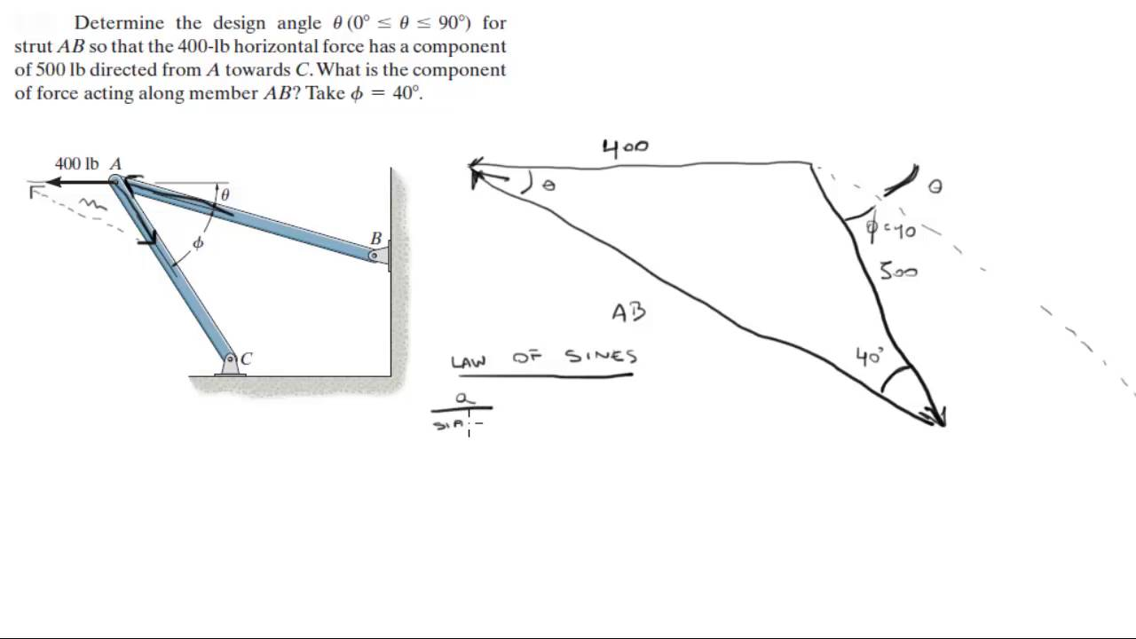 finding design angle theta and force along ab