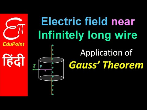 Gauss' Theorem - application | Electric Field near Infinite