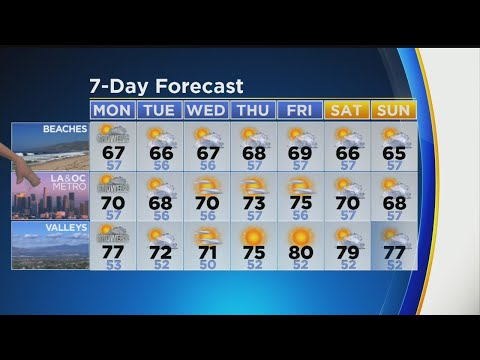 Amber Lee's Weather Forecast (April 28)