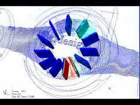 Positive displacement VANE PUMP CFD analysis