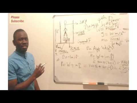 action-reaction,-basics-of-physics-science,-mechanical,engineering-lift-scenario