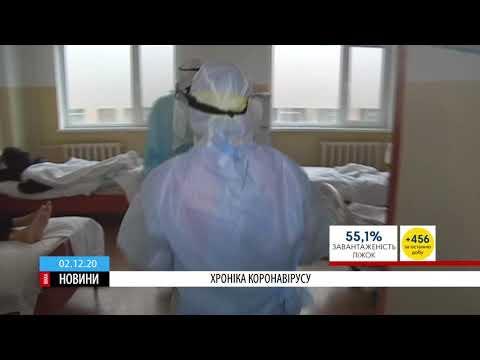 ТРК ВіККА: Плюс 456: стільки недужих на коронавірус виявили на Черкащині за добу