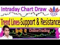Trend Line With Support & Resistance Level Draw On Crypto Trading Live Draw In Hindi