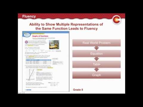 Sadlier Webinar- Seeing Progress In Mathematics Through The Lens Of Common Core