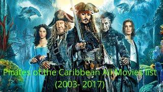 List Of The Last Pirates
