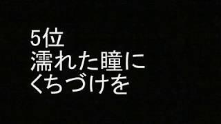 「舘ひろし」のおすすめソングをランキングしました。エントリーは、冷...
