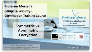 Symmetric vs. Asymmetric Encryption - CompTIA Security+ SY0-301: 6.1