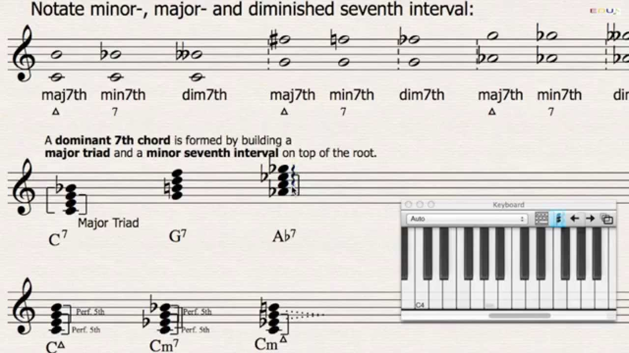 136 the dominant seventh chord the music theory course youtube the dominant seventh chord the music theory course hexwebz Choice Image