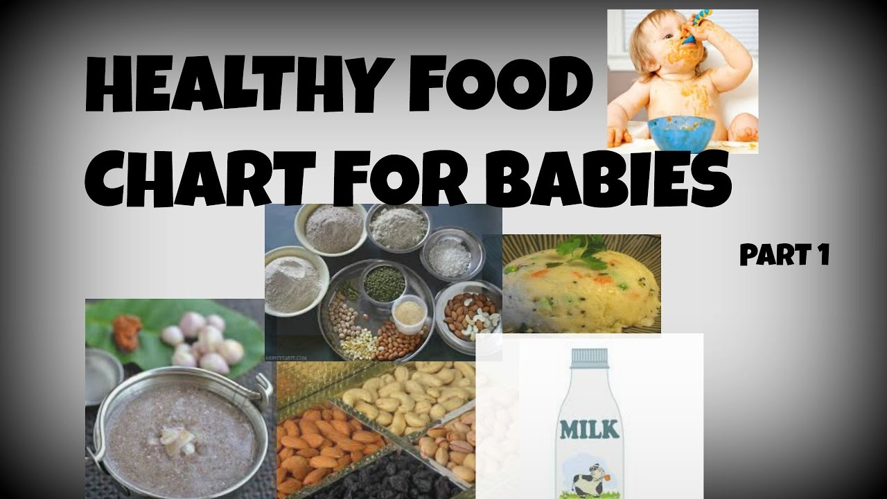 HEALTHY FOOD CHART FOR 1+ YEAR BABIES | MOTHERHOOD KEERTHY | PART1