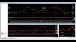 Срочный рынок Сделки на 5 мая(Срочный рынок FORTS., 2016-05-06T07:44:17.000Z)