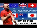How To Find Which FOREX Currency Pair To Trade