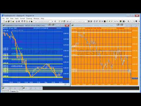 Program 74 Part 1 | Convergent Fibonacci levels from lines drawn with the drawing tool