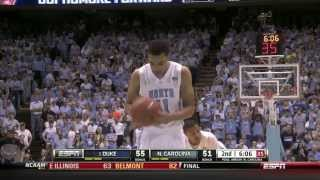 North Carolina vs Duke 2014